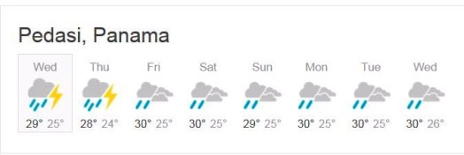 Pedasi Weather