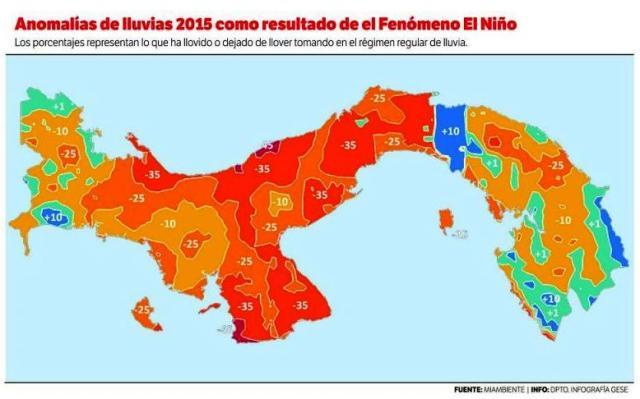Rainfall 2015 Panama